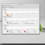 Linux Mint 17_1 Cinnamon : System Monitor
